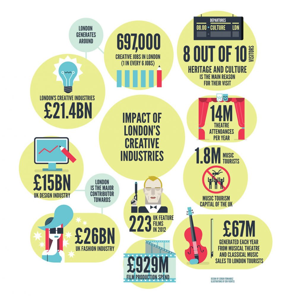 """Support the Creative Industries!"" What does this mean?"